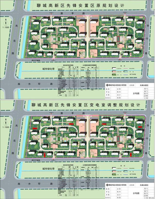 先锋亚洲区_聊城高新区先锋安置区规划变电室调整方案公示